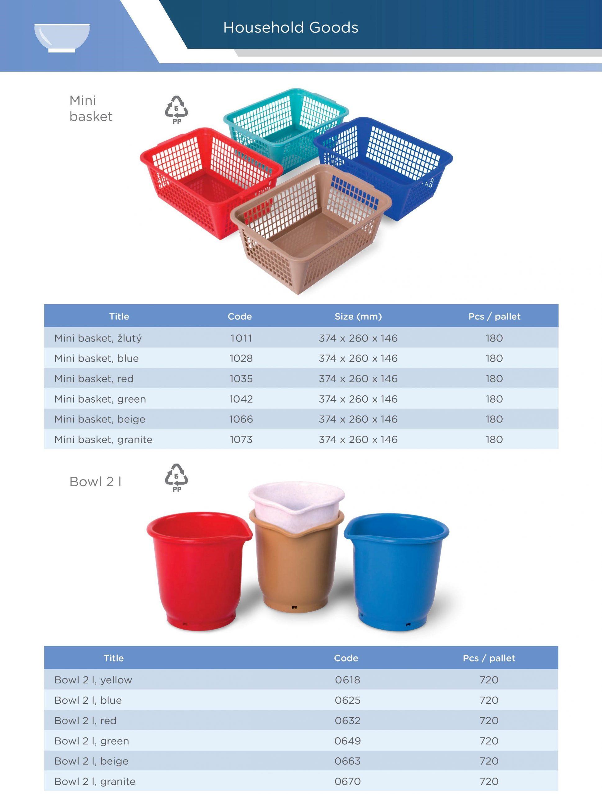 Domácí potřeby Averium Plastics