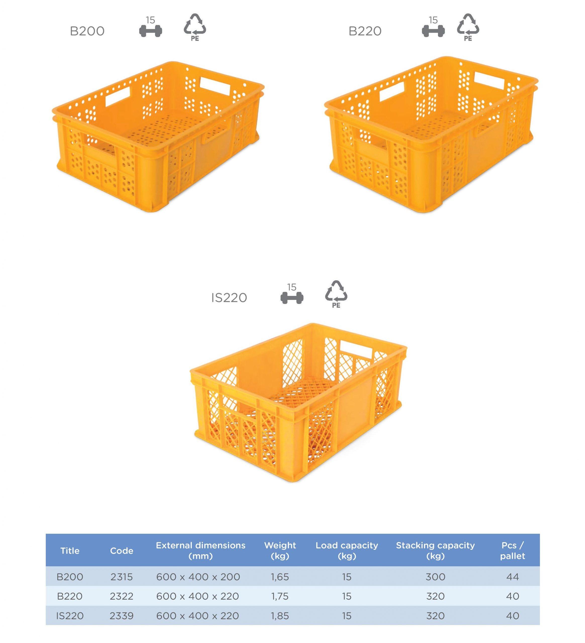 Přepravka na pečivo 2 Averium Plastics